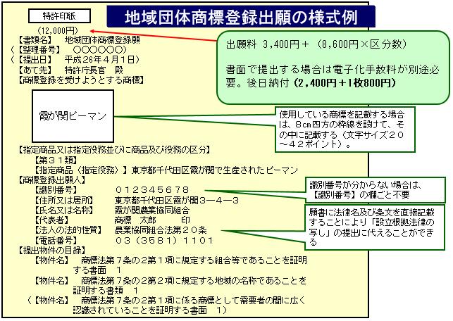 商標 公報 pdf ダウンロード