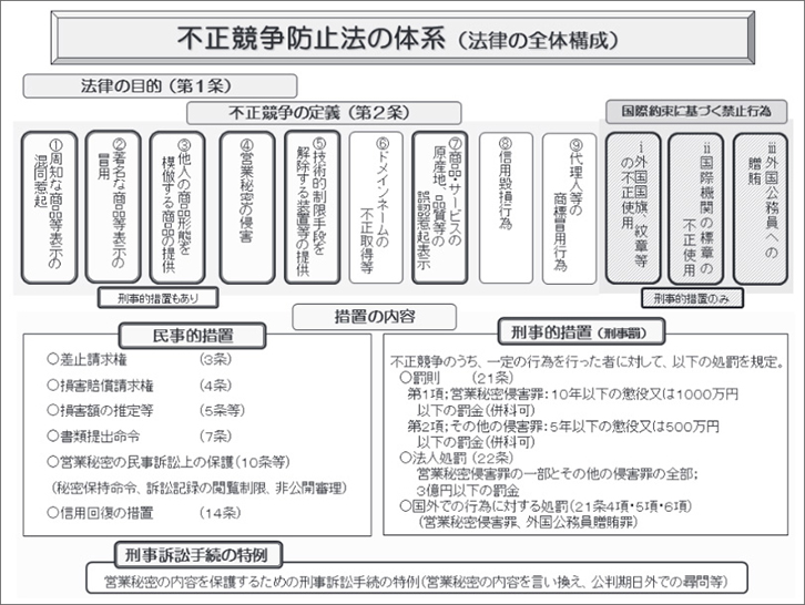 刑事告訴に関する基礎知識 - e-gyoseishoshi.com